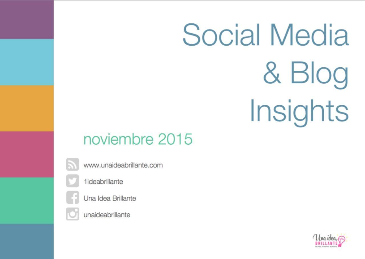 Metricool Informe Mensual blog Unaideabrillante