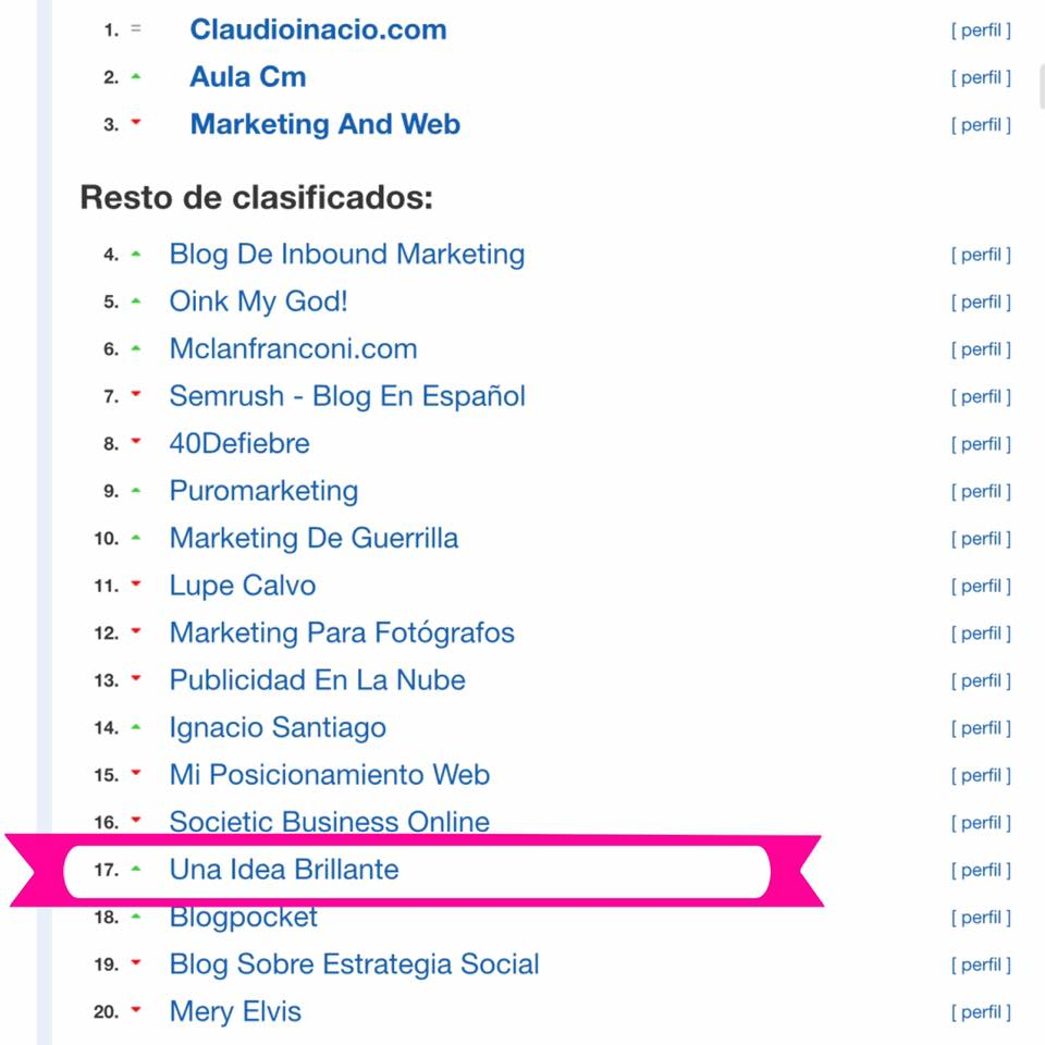 clasificacion-premios-bitacoras16